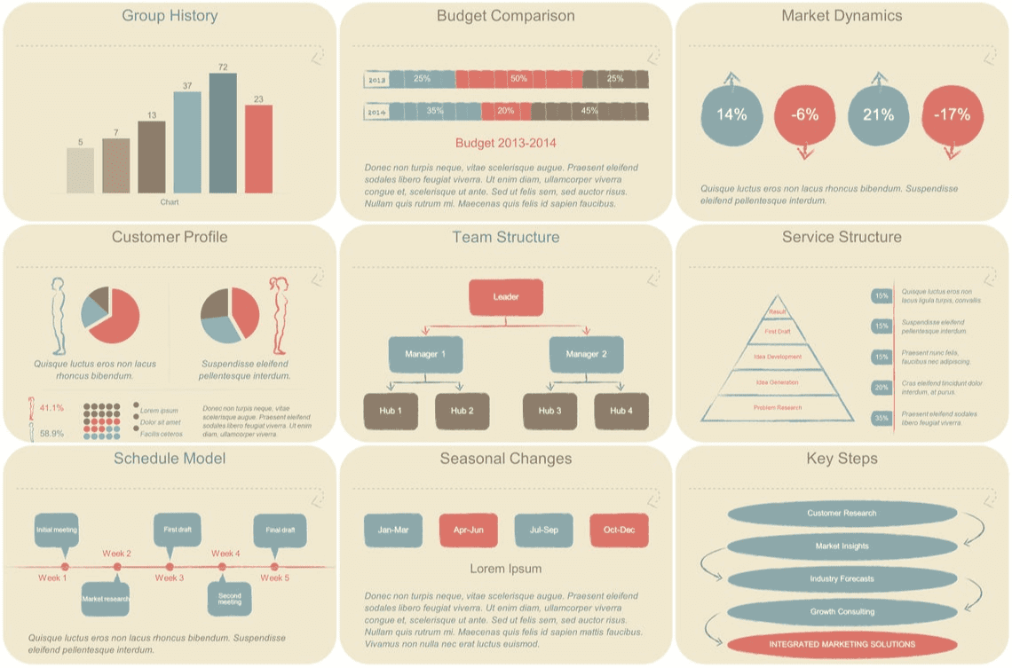Professional infographic PowerPoint template